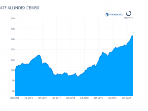 Bonds resume climb