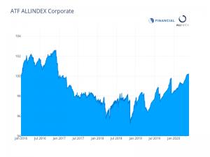 China bonds flat as risk returns