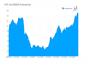 Sino-US spat weighs on China bonds