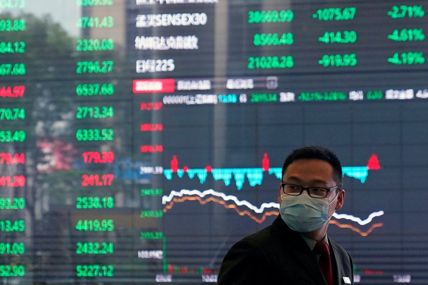China Regulators Scramble to Ease Investor Fears Over Crackdown